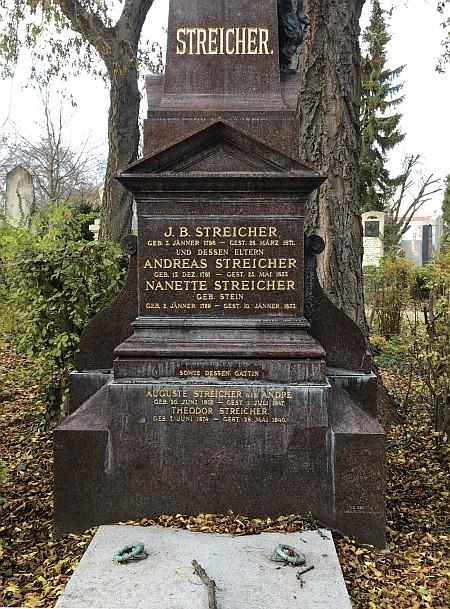 Streichergrab am Zentralfriedhof in Wien